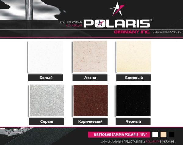 Цвет гранитных кухонных моек POLARIS